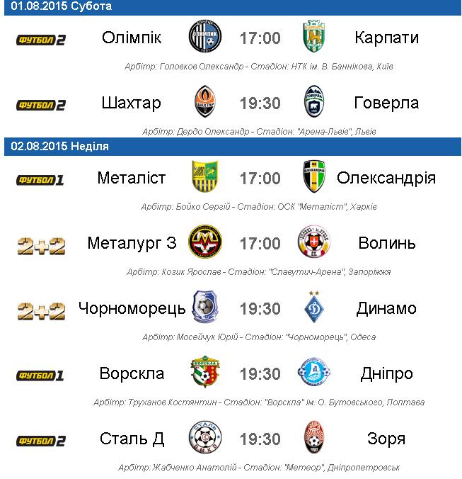 Прем'єр-ліга — на телеекрані, ФК «Тернопіль» — на рідному стадіоні