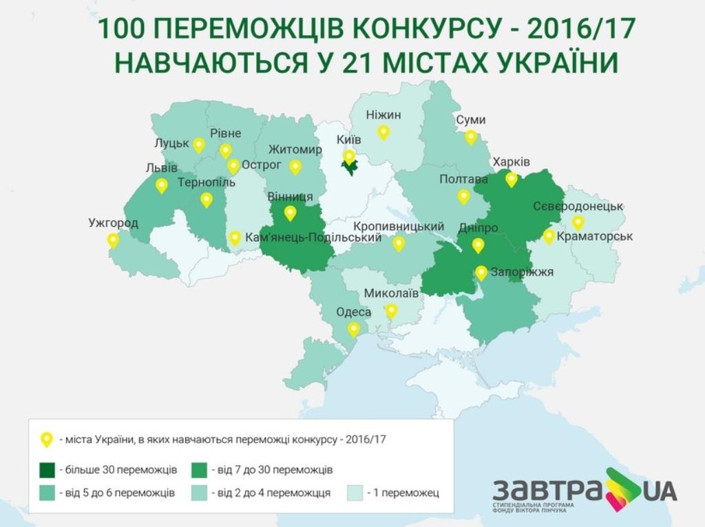 Тернополяни – серед переможців всеукраїнської стипендіальної програми