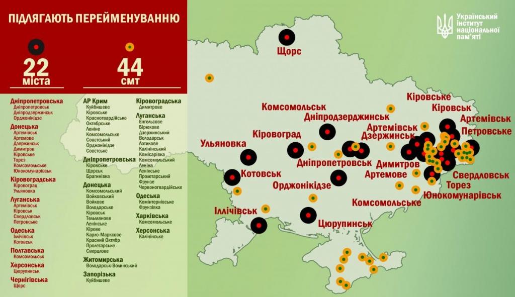 Дніпропетровської та Кіровоградської областей уже не буде?