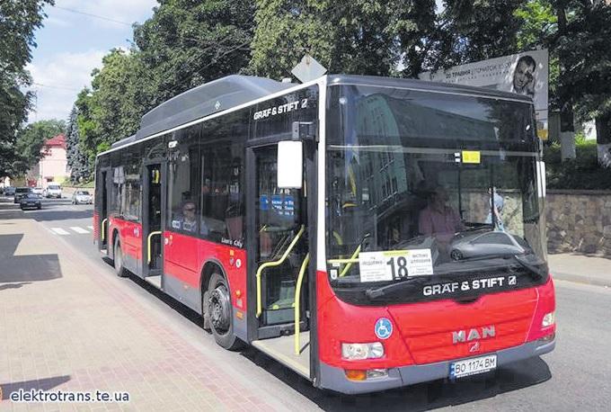 Оплата за проїзд у громадському транспорті: «Картою тернополянина» дешевше, або Готівкою дорожче