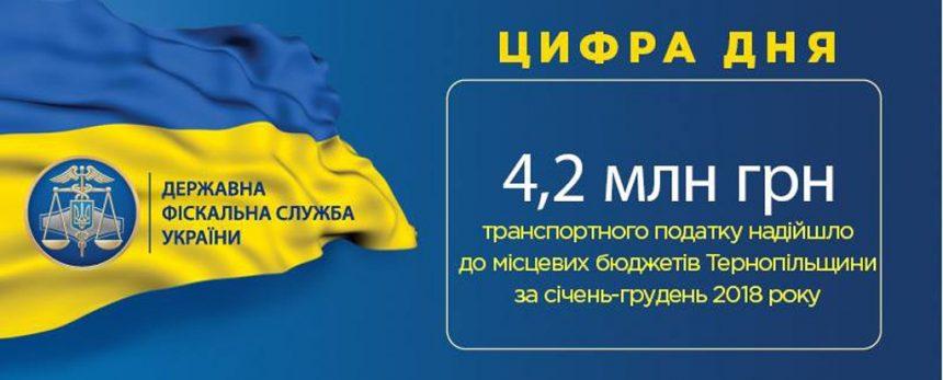 Понад чотири мільйони транспортного податку