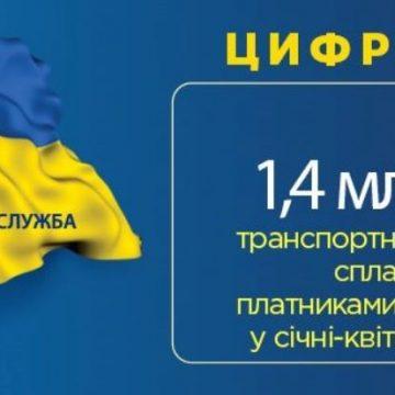 Майже 1,4 мільйона гривень транспортного податку