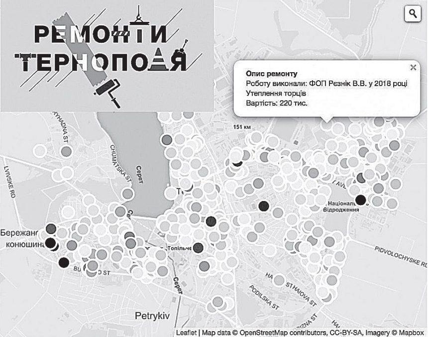 Реєстр ремонтів — електронний звіт міської влади перед громадою Тернополя