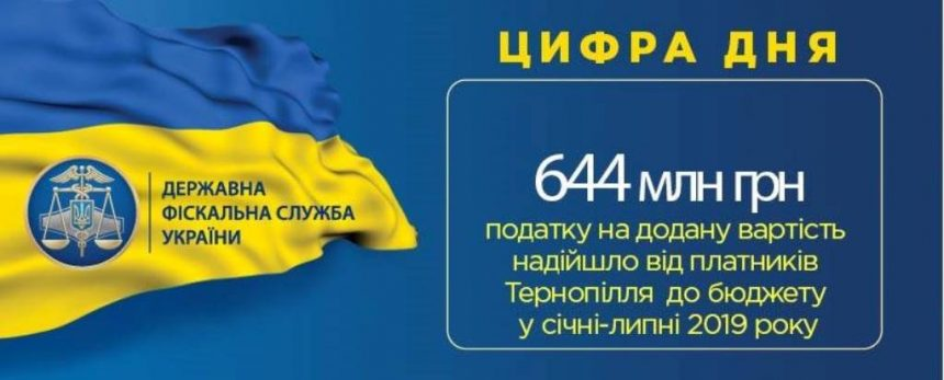 До Державного бюджету України