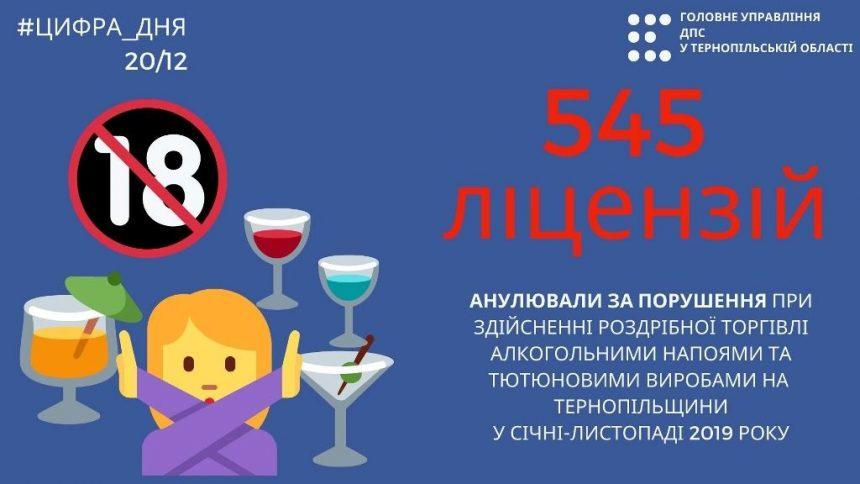 Продаєте алкоголь і цигарки неповнолітнім — позбудетесь ліцензій