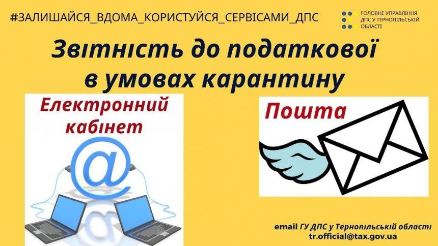Подавайте звітність поштою або електронними засобами зв'язку