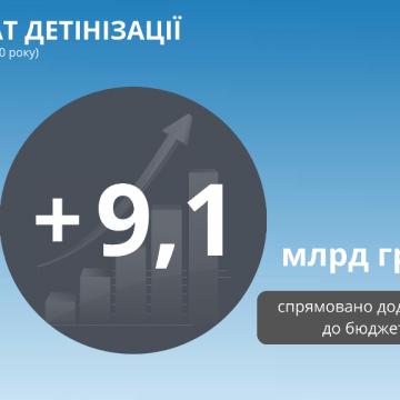 Олексій ЛЮБЧЕНКО: «Ми вже виявили на сорок мільярдів гривень «скрученого» ПДВ»