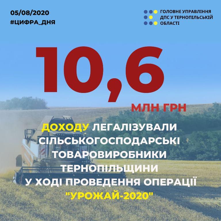 Вагомий урожай «Урожаю-2020»