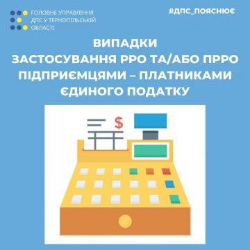 Застосування РРО та ПРРО підприємцями — платниками єдиного податку