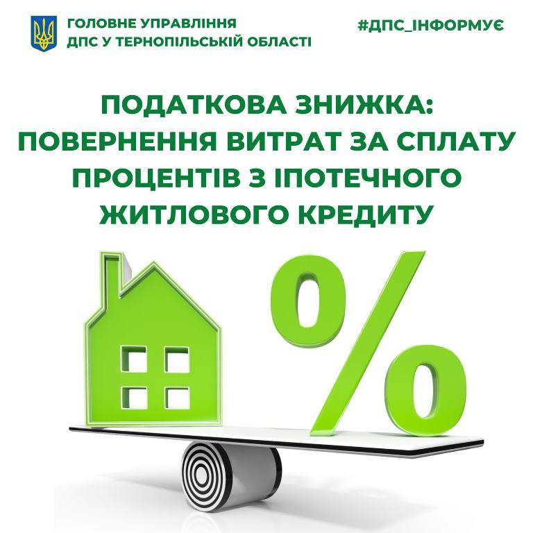 Податкова знижка за сплату процентів з іпотечного житлового кредиту