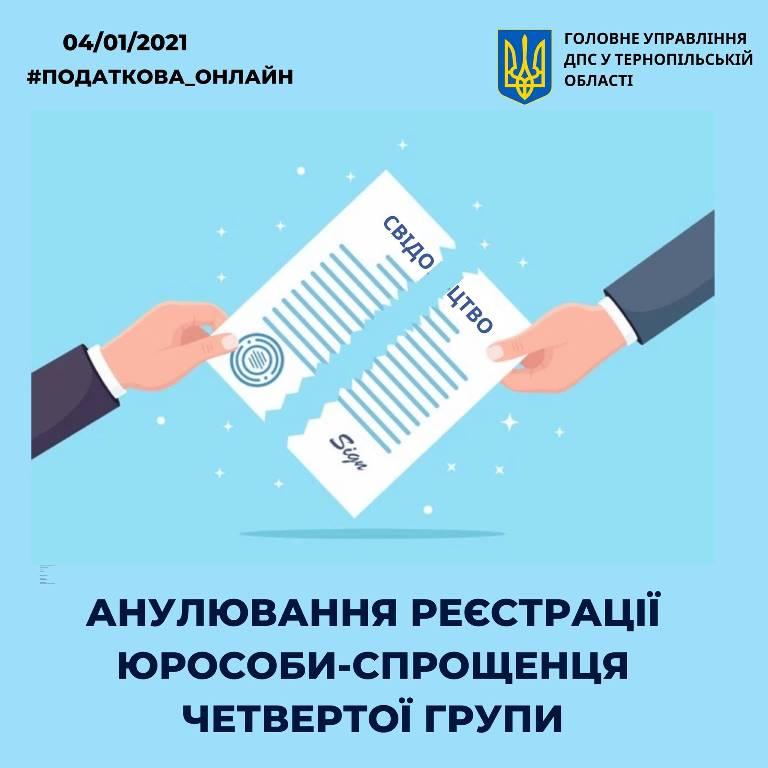 Анулювання реєстрації юридичних осіб — платників єдиного податку четвертої групи