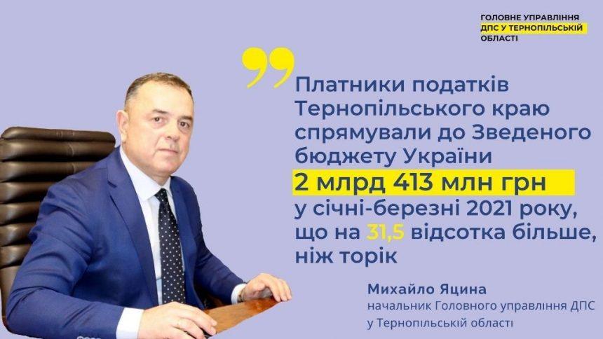 Вагомий внесок до Зведеного бюджету України