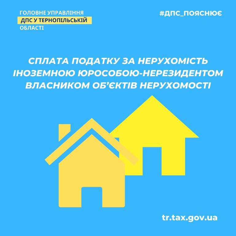 Сплата податку іноземними юридичними особами — нерезидентами — власниками об'єктів нерухомості