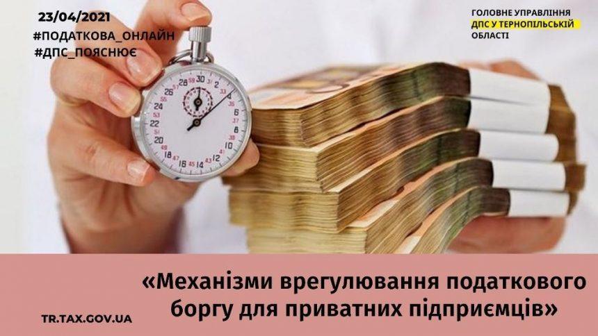 Механізм врегулювання податкового боргу для фізичних осіб-підприємців