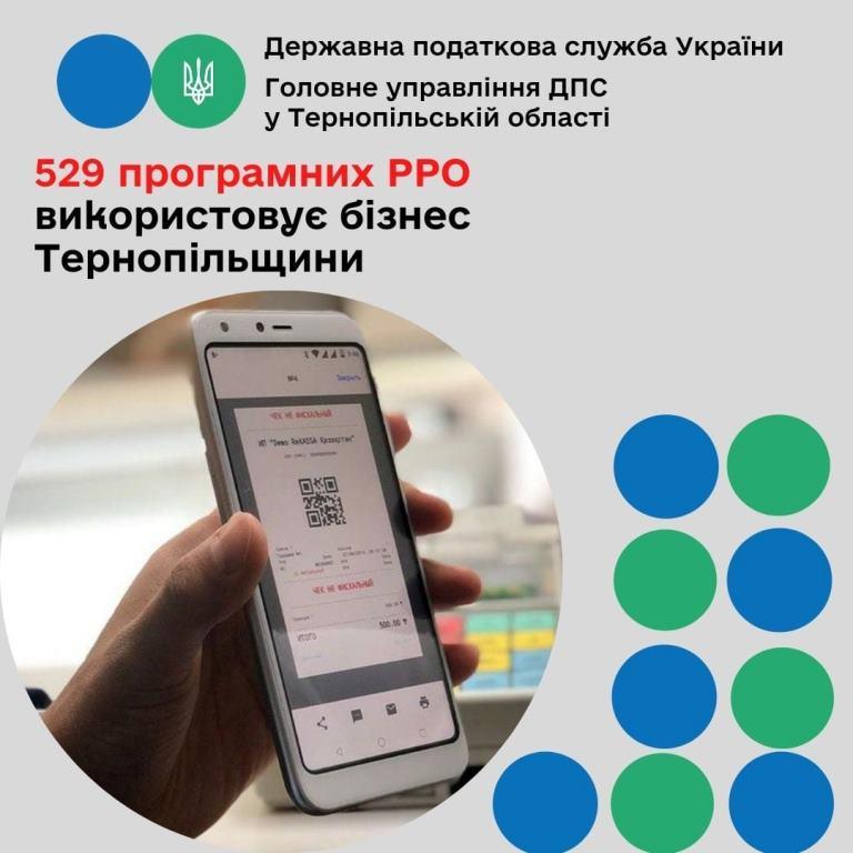 Бізнес Тернопільщини використовує 529 програмних РРО