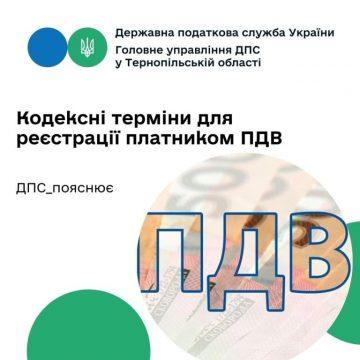 Кодексні терміни для реєстрації платником ПДВ