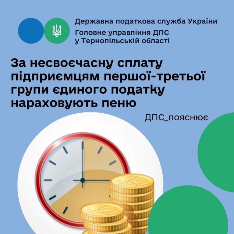 За несвоєчасну сплату єдиного податку підприємцям першої-третьої груп нарахують пеню