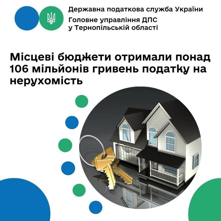 Понад 106 мільйонів гривень податку на нерухомість