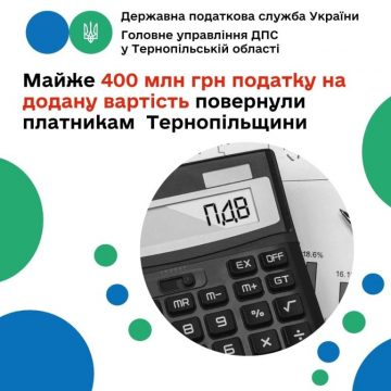 Платникам Тернопільщини повернули майже 400 мільйонів гривень ПДВ