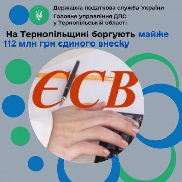 На Тернопільщині боргують майже 112 мільйонів гривень єдиного внеску