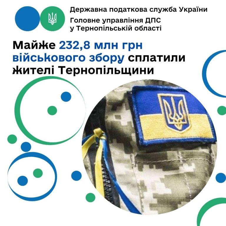 На підтримку українського війська