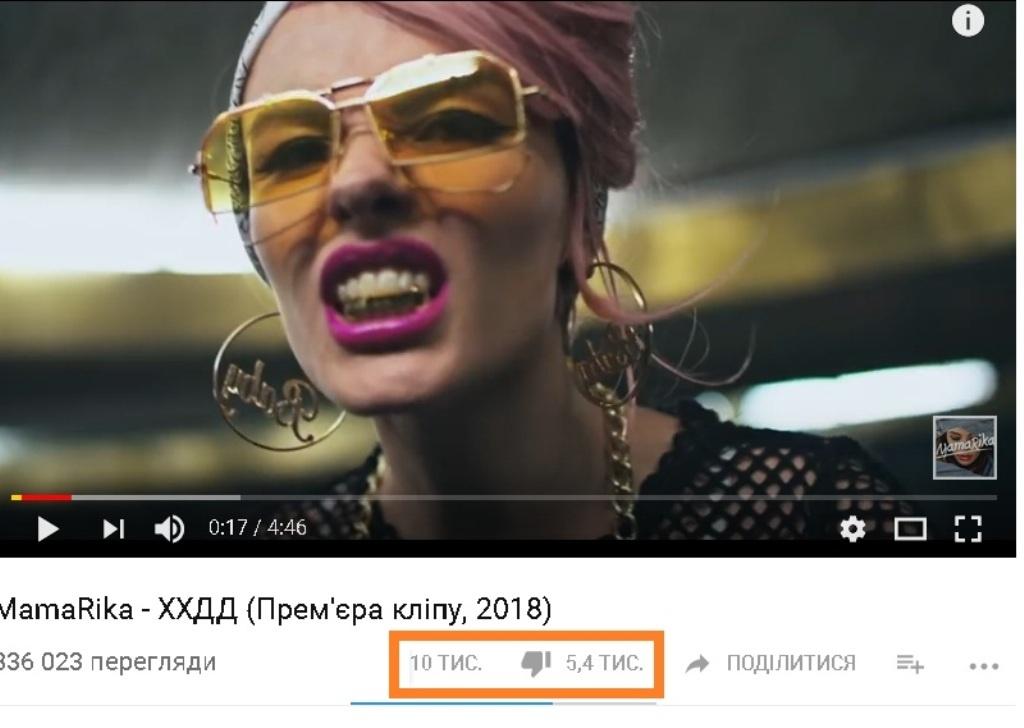 Проти українських виконавців ведуть гібридну війну в YouTube
