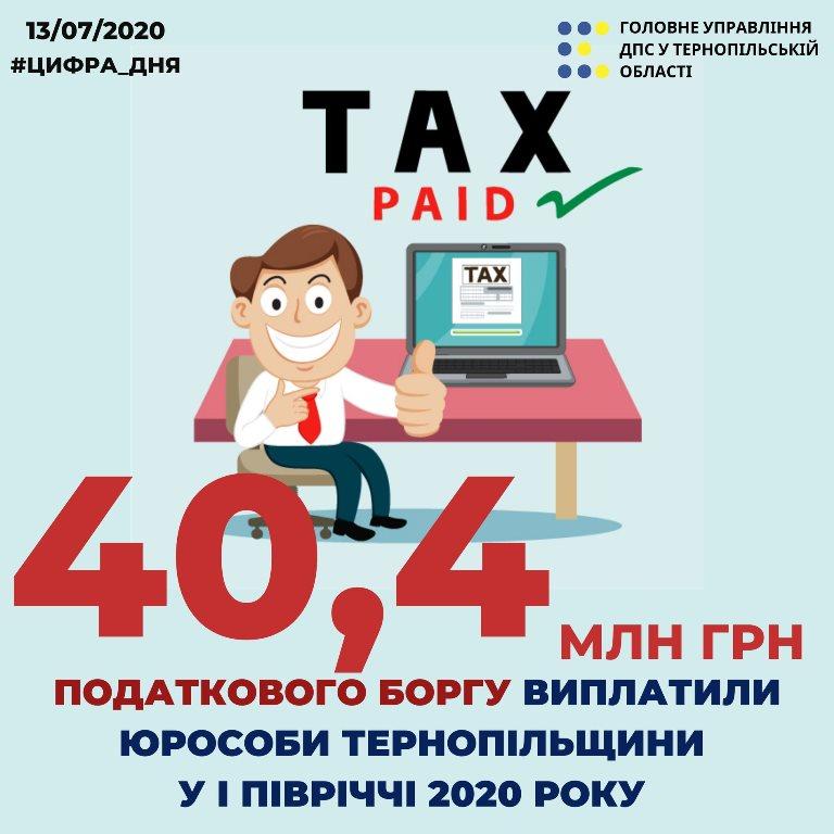 Скоротили податковий борг
