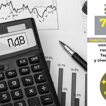 Більше половини сплачених до держбюджету платежів займає ПДВ