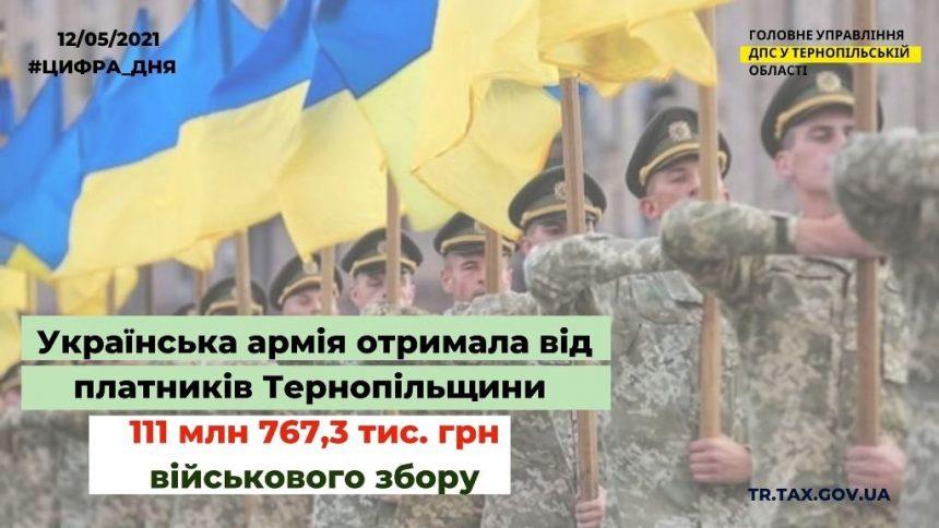 На допомогу Українській армії