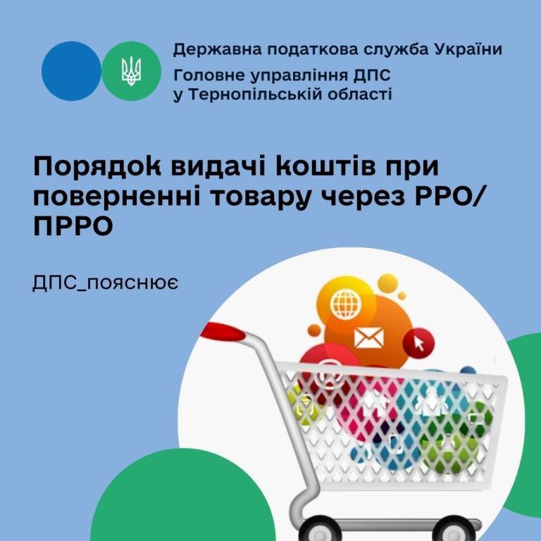 Порядок видачі коштів при поверненні товару через РРО/ПРРО