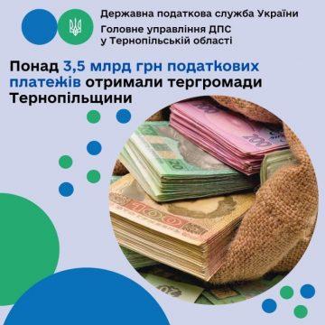 Податкові платежі для територіальних громад Тернопільщини