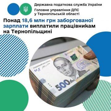 Підприємства Тернопільщини виплатили працівникам понад 18,6 мільйона гривень заборгованої зарплати