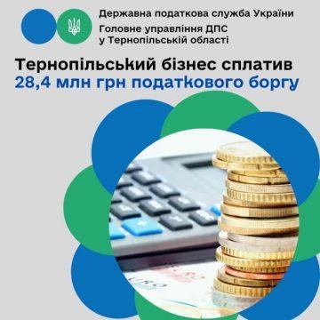 Тернопільський бізнес віддав 28,4 мільйона гривень податкового боргу